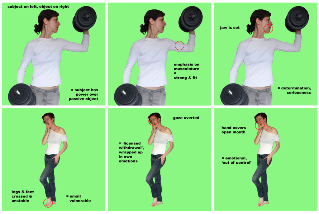 Picture shows model posing in front of a bright green screen.   Top row reads: Subject on left, object on right = subject has power over passive object. Emphasis on musculature = strong and fit. Jaw is set = determination, seriousness.   Bottom row: Legs and feet crossed and unstable = small and vulnerable.  Gaze averted = 'licensed withdrawal', wrapped up in own emotions.  Hand covers open mouth = emotional 'out of control'.